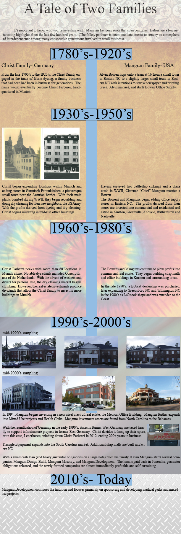Mangum Timeline- History 1780-present